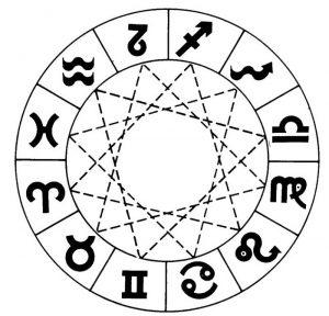 Regalo perfecto para Géminis zodiaco